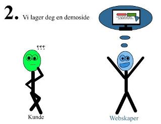 demoside webbyrå