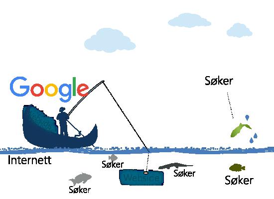 Hvordan få førsteplass Google